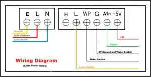 Wiring Diagram of Laser Power Supply