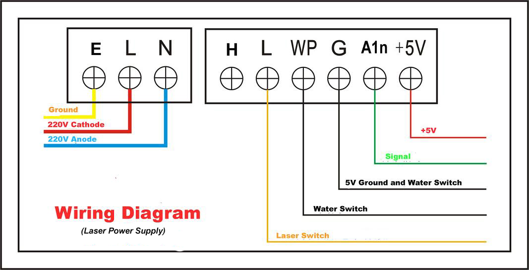 co2 laser power supply wiring diagram mactron tech rh mactron tech com k40 laser wiring diagram ford laser wiring diagram