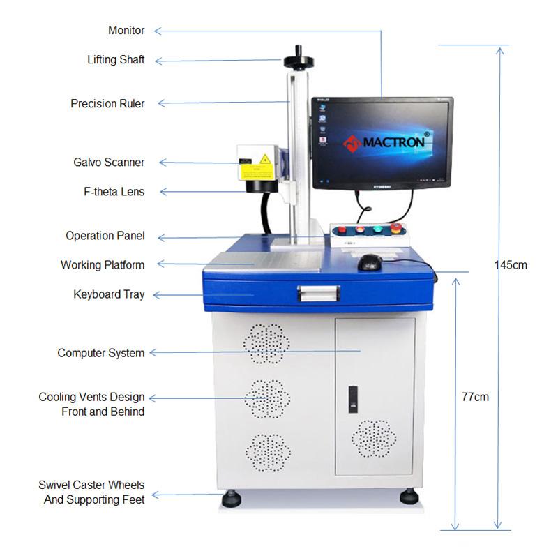 Fiber Laser Marker System Exploded View