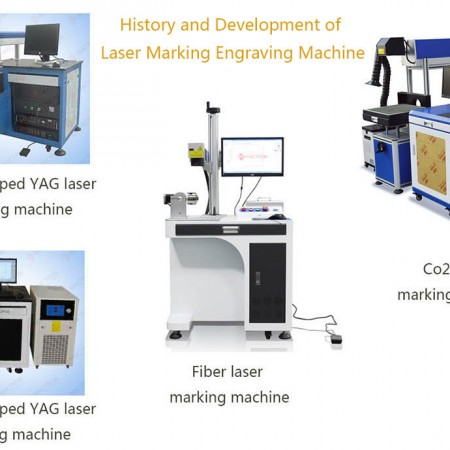 History and Development of Laser Marking Engraving Machine